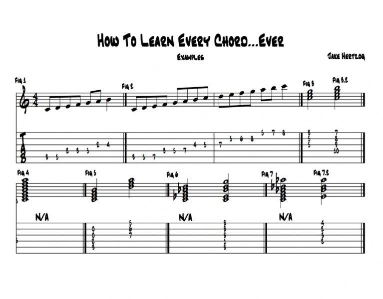 How To Learn Every Jazz Chordever Artistworks