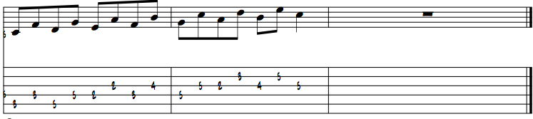 guitar scales exercise 3