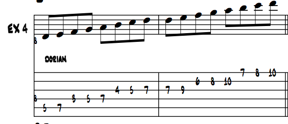 guitar scales exercise 4