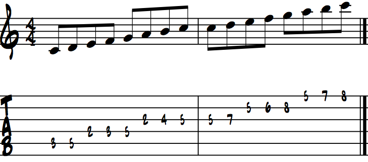 guitar scales exercise 1