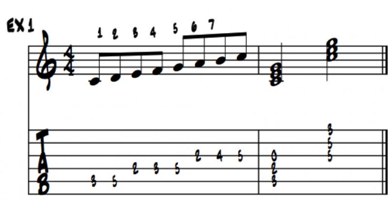 Piano uncover piano chords : Piano : piano chords number Piano Chords Number or Piano Chords ...