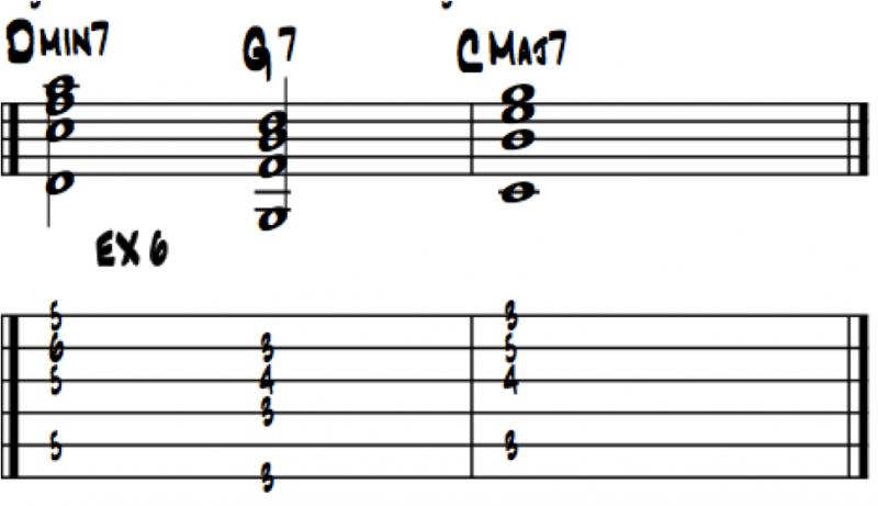 sapna jahan guitar chords Tags : sapna jahan guitar chords sapna ...