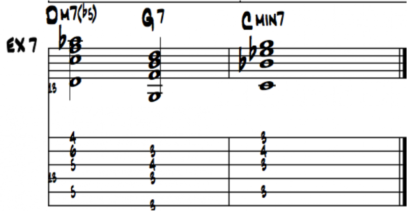 Guitar guitar chords explained : Learning Jazz Guitar Chords with the Number System | ArtistWorks
