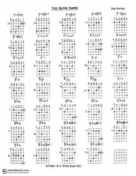 Essential Jazz Guitar Chords Artistworks