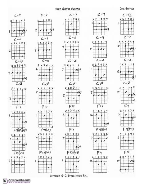 Essential Jazz Guitar Chords | ArtistWorks